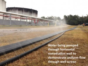 Horizontal Well Screen Demonstration